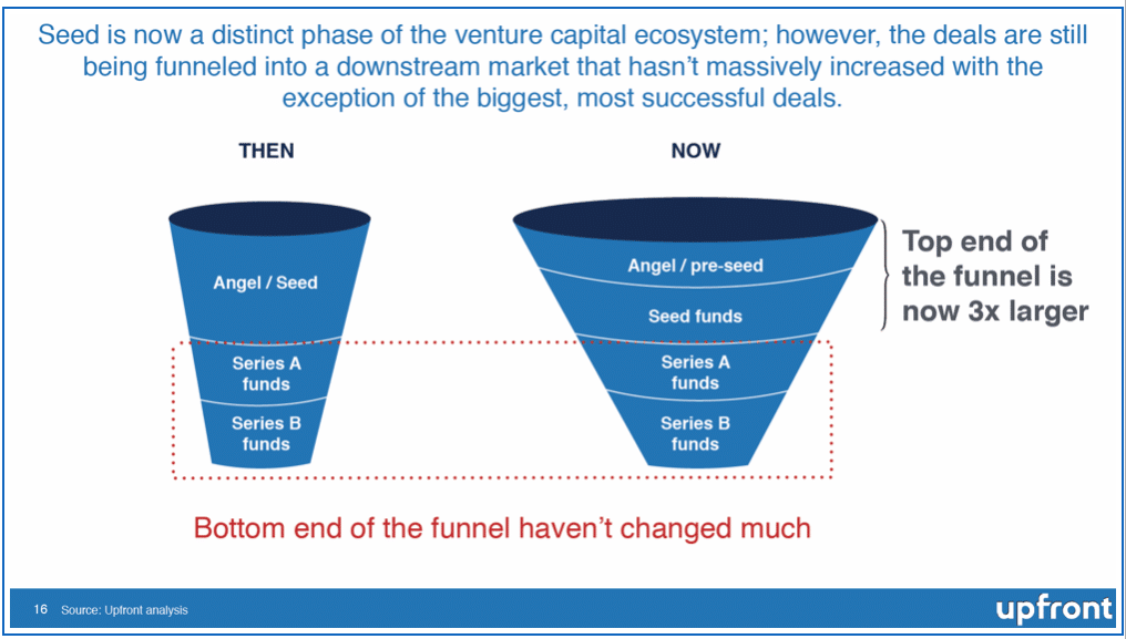 More Young Companies Go It Alone, Effective Marketing Is the Secret Sauce 2